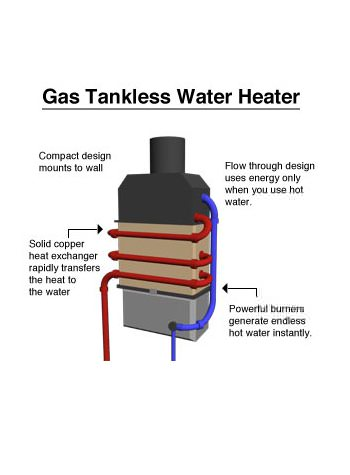 tankless water heater in Pittsford, New York